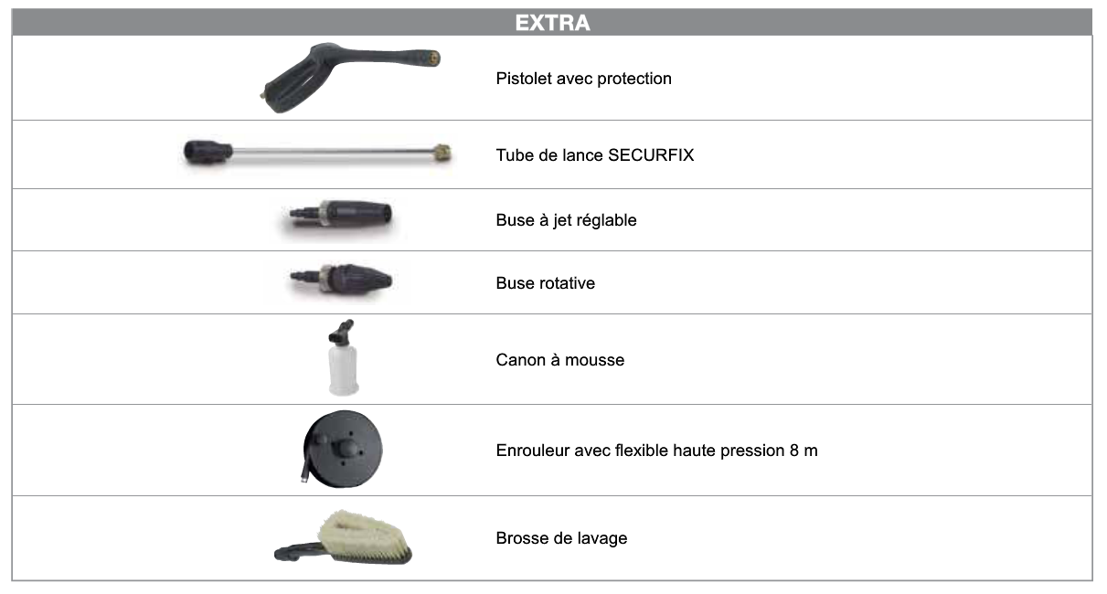 KL EXTRA 1600 tableau équipements